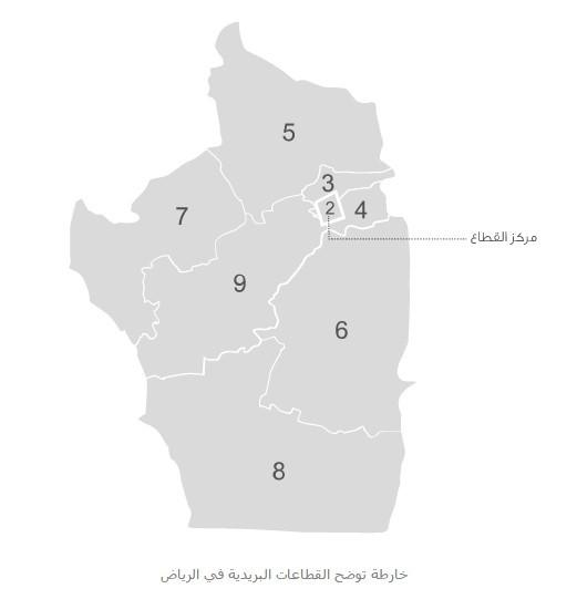 تقسيم القطاعات داخل المملكة العربية السعودية