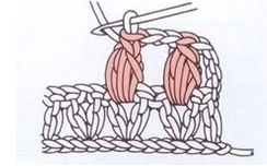 المنتفخة الثلاثية والمنتهية بسلسلة، في فراغ واحد 4