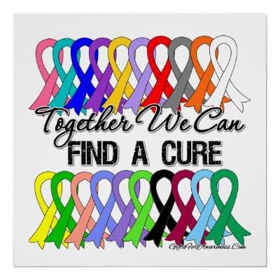 أنواع السرطان