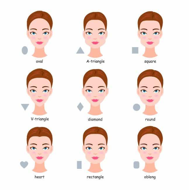 تحديد شكل الوجه