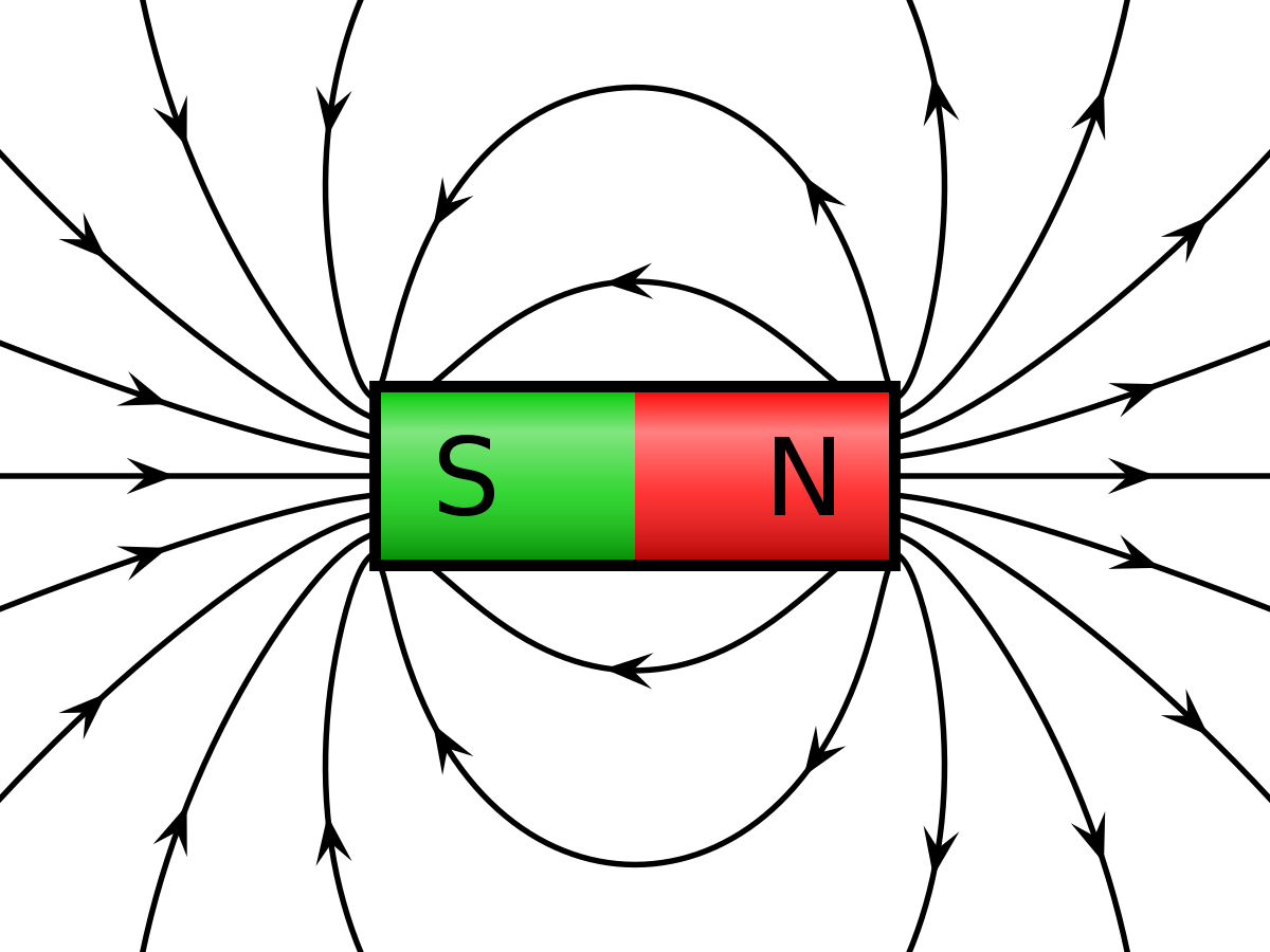 نوع القطب المغناطيسي الذي يجب استخدامه على الجسم