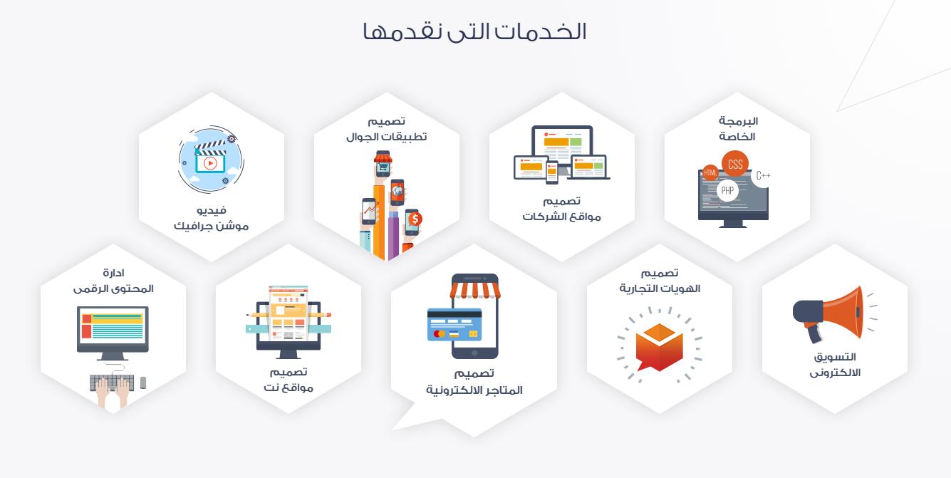 تسوق خبراء تصميم مواقع الانترنت وتصميم متاجر الكترونية