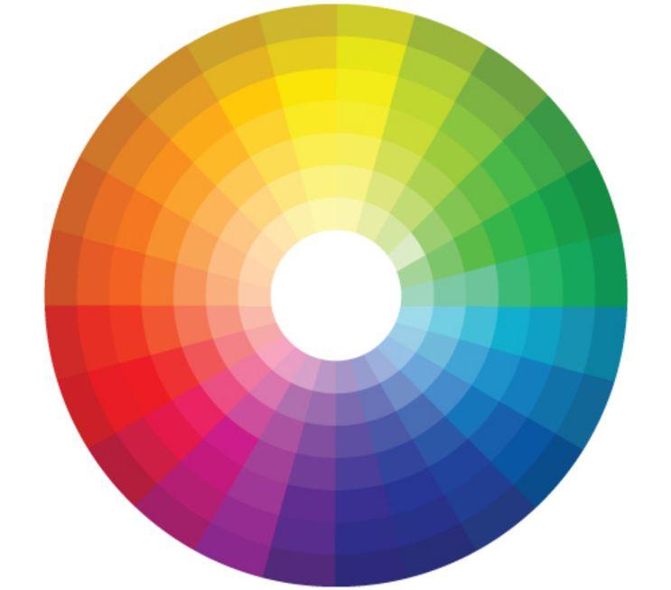 تناسق الالوان في الملابس بدائرة الألوان