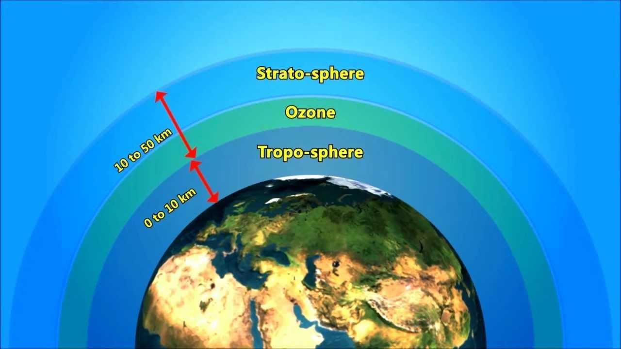 ما هي طبقة الاوزون