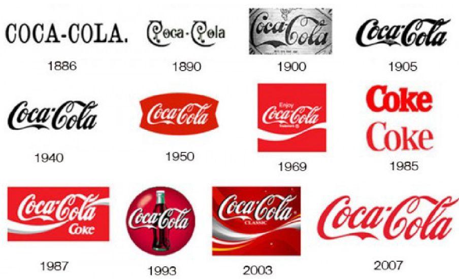 تطور شعار شركة كوكا كولا