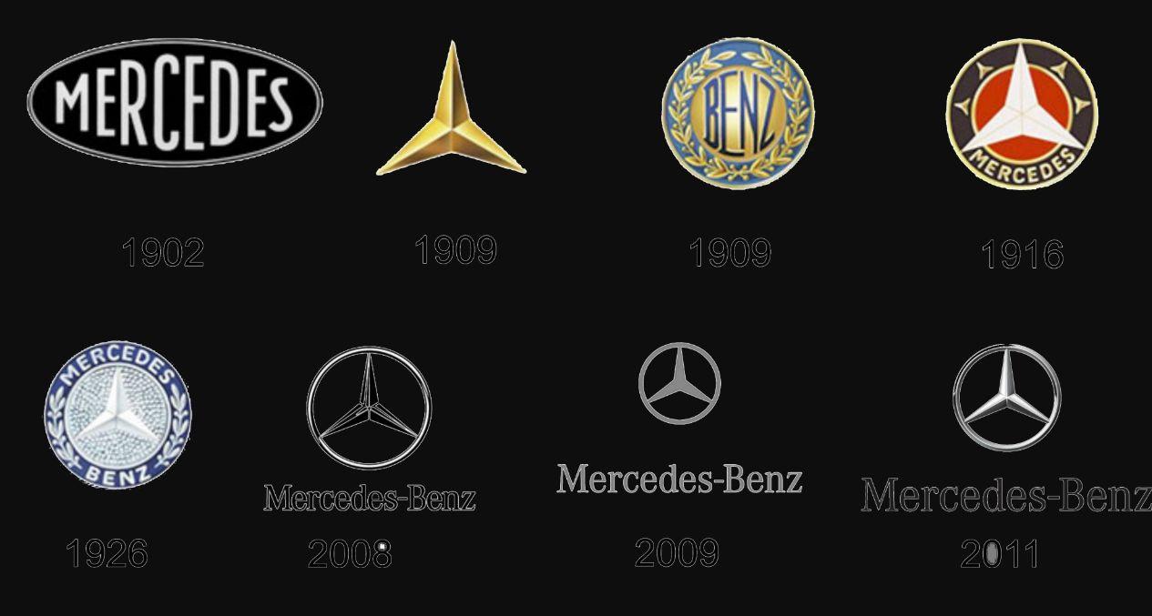 تطور شعار شركة مرسيدس بنز