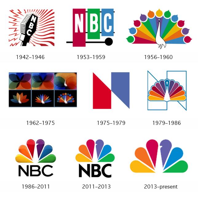 شعار قناة nbcالتلفزيونية