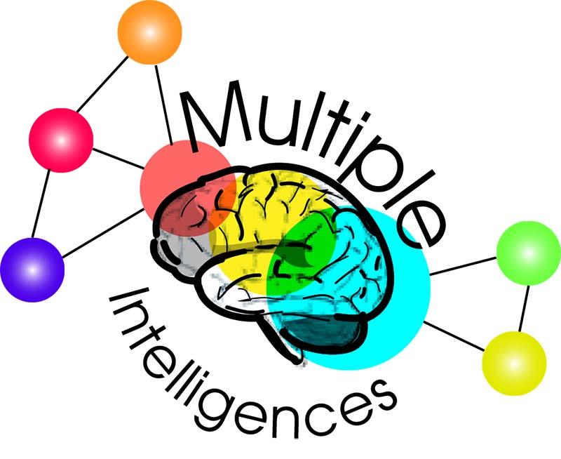 اختبار الذكاء ومقاييس الذكاء