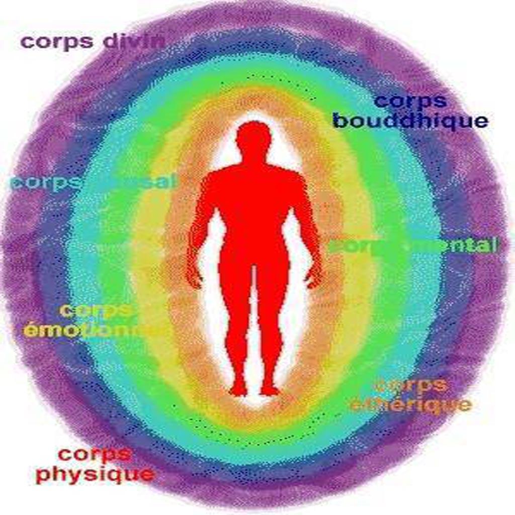 طاقة الريكي وهالة الجسم