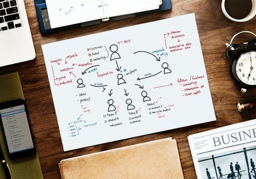 التسويق اون لاين .. متطلبات الحملة التسويقية ومراحلها