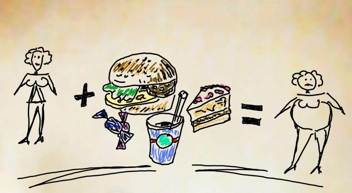 ما هي العلاقة بين السعرات الحرارية والوزن؟