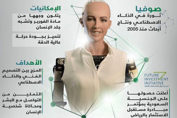لنتعرف على انواع الذكاء الاصطناعي الاربعة