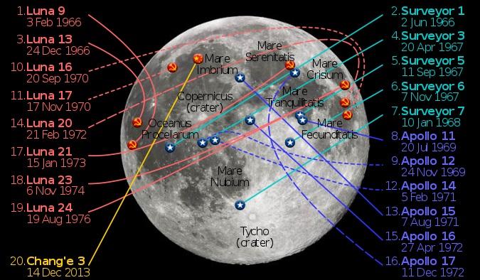 رحلة المركبة الفضائية أبوللو11