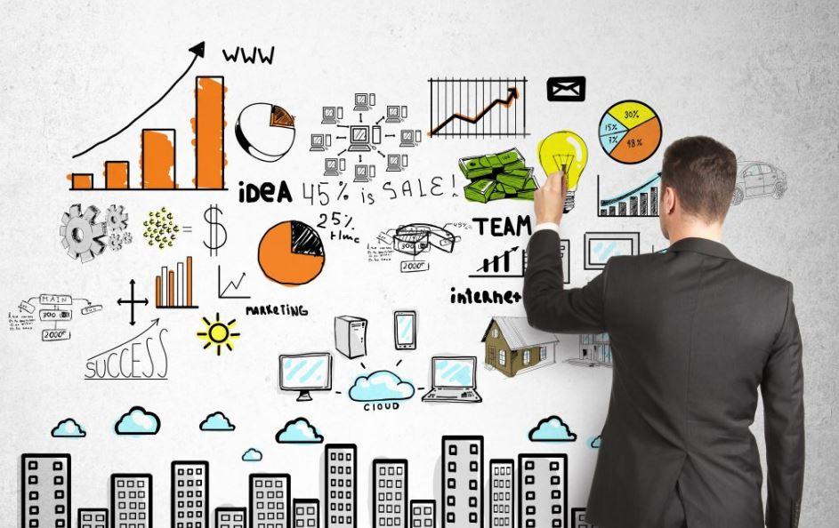 مفهوم التسويق الدولي