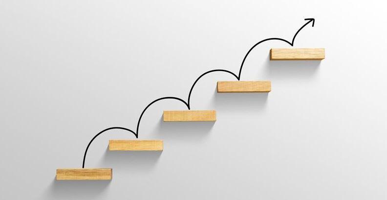 أشكال العمليات الإدارية في التسويق