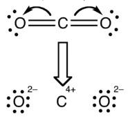 تفاعل تكوين ثاني أكسيد الكربون