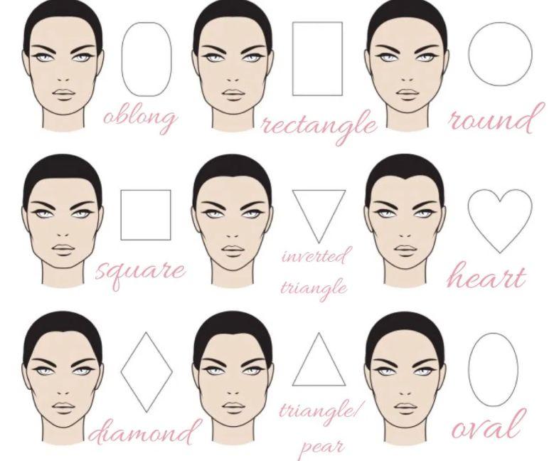 الخطوة الثانية - اعرف شكل وجهك