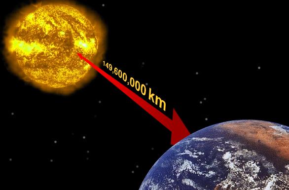 المسافة بين الأرض والشمس