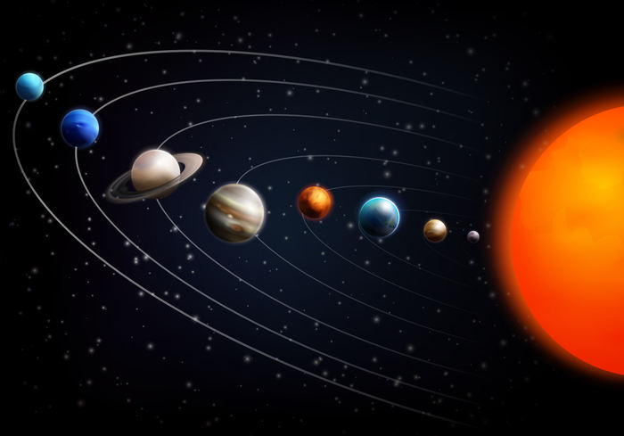 كواكب المجموعة الشمسية بالترتيب