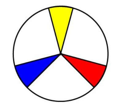 1 – الألوان الأساسية