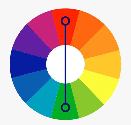 1 – الألوان المُكمّلة