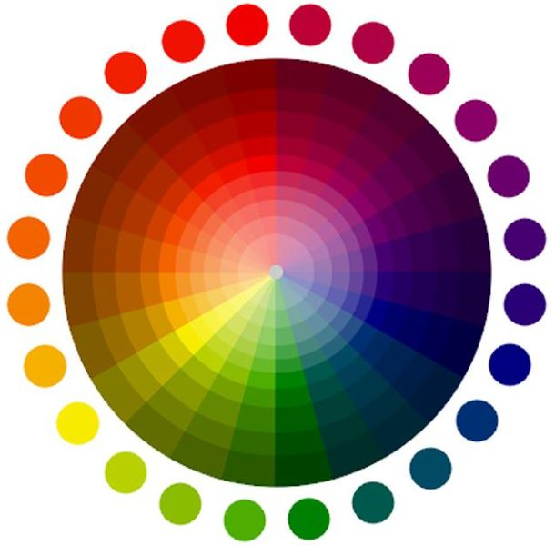 10 – مجموعات الألوان الكلاسيكية دائرة الألوان للملابس
