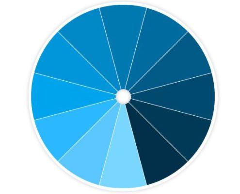 12 – الألوان الرائعة دائرة الألوان للملابس
