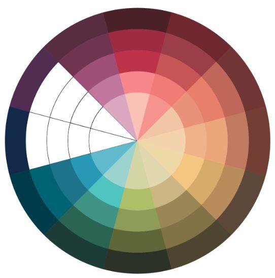 13 – الألوان العميقة التقليدية دائرة الألوان للملابس
