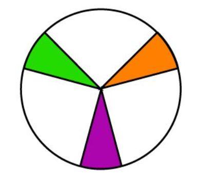 2 – الألوان الثانوية