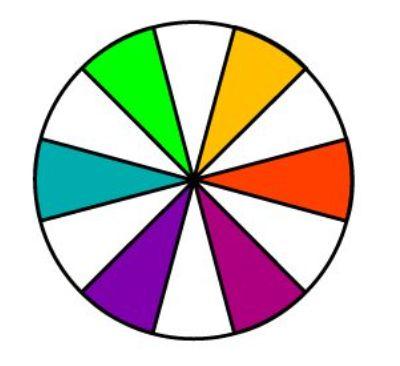 3 – الألوان الفرعية أو الألوان الثالثية