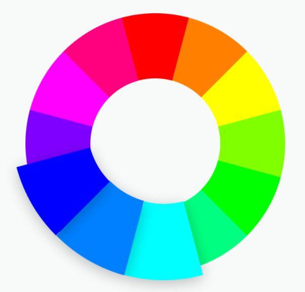 3 – الألوان المتقاربة