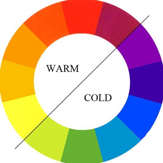 5 – الألوان الباردة والألوان الدافئة دائرة الألوان للملابس