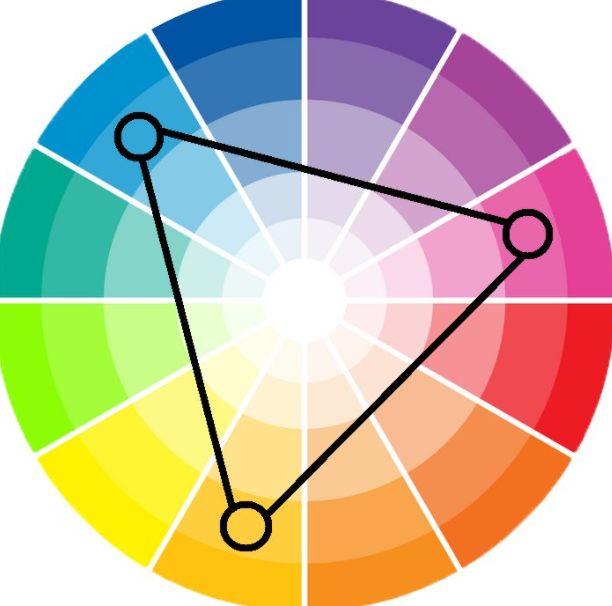 6 – الألوان المثلثية (الألوان التي تشكل مثلث) دائرة الألوان للملابس