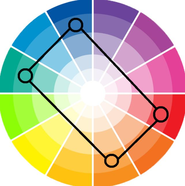 7 – الألوان الرباعية التي تشكل مستطيل