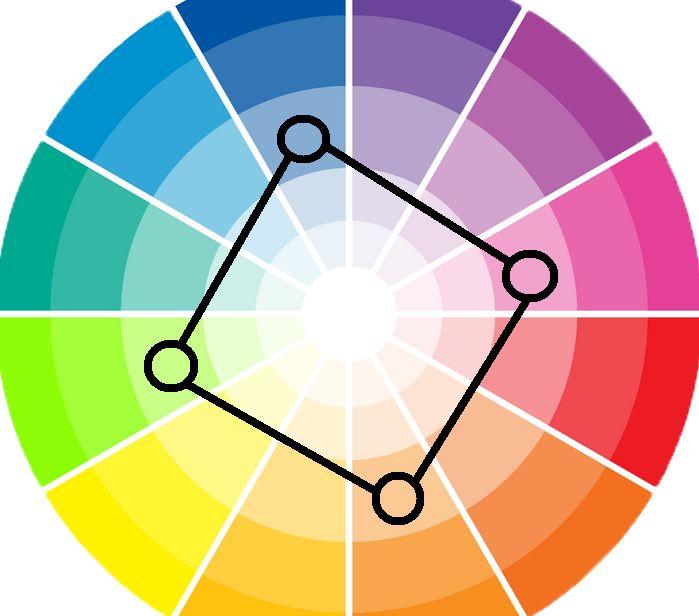 8 – الألوان الرباعية التي تشكل مربع دائرة الألوان للملابس