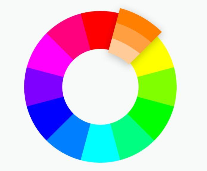 9 – الألوان الأحادية دائرة الألوان للملابس