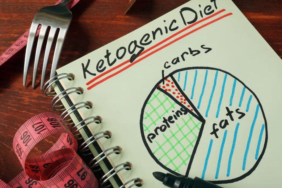 الكيتو دايت يقوم على تقليل كمية الكربوهيدرات