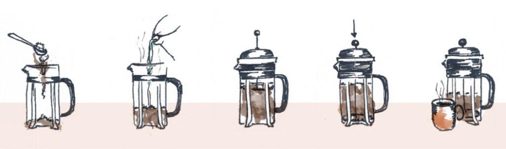 خطوات استخدام مكبس القهوة الفرنسي French press
