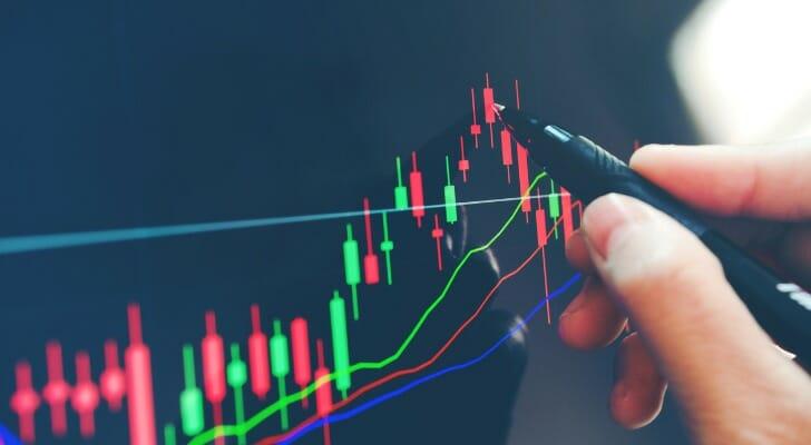 أوقات تداول الأسهم