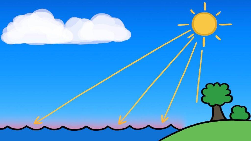 تشكل الغيوم عن طريق تسخين السطح